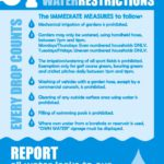 George Municipality WATER RESTRICTION  Information Campaign